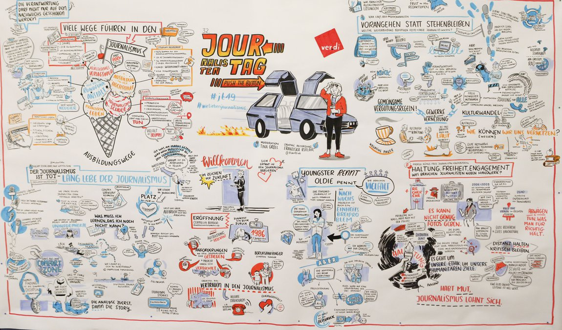 Graphic Recording vom Journalistentag 2019